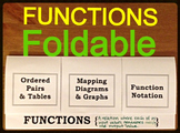 21) Functions Foldable
