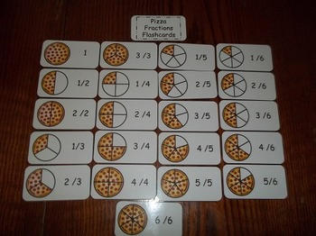 21 Laminated Pizza Fraction Math Flash Cards. Grades 1-5 Fraction Cards.