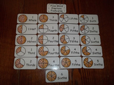 21 Laminated Pizza Word Fraction Math Flash Cards. Grades 1st-5th
