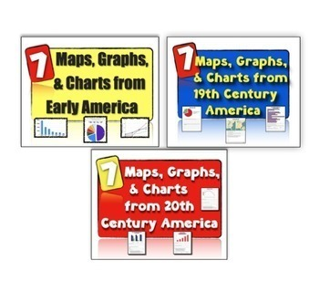 Warmups in American History! 21 Maps, Graphs, & Charts in History! Teach Skills!
