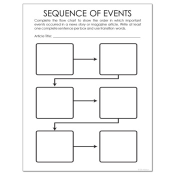 Current Events Activities, Set of 21 Newspaper Worksheets for Any News Article