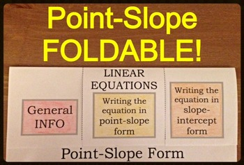 21) Point Slope Form Foldable
