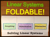 21) Systems of Linear Equations Foldable