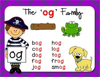 Word Family Posters with Tri-fold Mini Books and Picture Cards