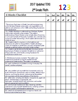 2109 Updated 2nd Grade TEKS Checklist Math