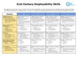 21st Century Employability Skills Rubric