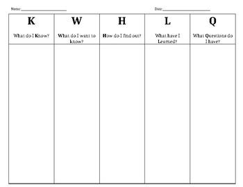 21st Century KWHLQ Chart
