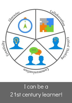 21st Century Learner: FREE POSTERS