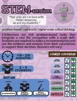 21st Century Math Projects User Guide