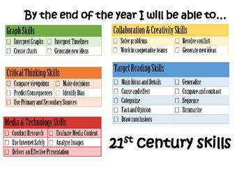 21st Century Skills Checklist - Self Assessment - Poster
