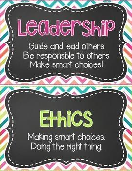 21st Century Skills Classroom Posters