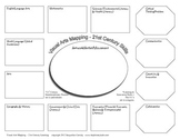 21st Century Skills Worksheet