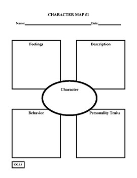 "22 ""CHARACTER"" Graphic Organizers!  For ANY Grade Level!"