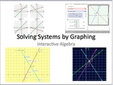 22) Solving Systems of Linear Equations by Graphing (Complete 1 day PPT lesson)