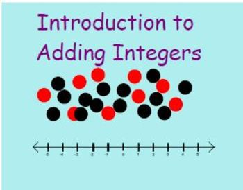 2.3 Addition of Integers