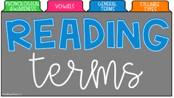 24 Commonly Used Reading Terms: A Paperless Digital Parent Handout