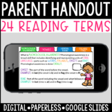 24 Commonly Used Reading Terms: A Paperless Digital Parent