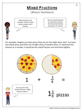 Math Intervention: Mixed Fractions
