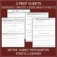 Iambic Pentameter, Meter & Rhyme Poetry Analysis, Shakespeare Sonnet 147