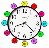 24 Hour Clock Display