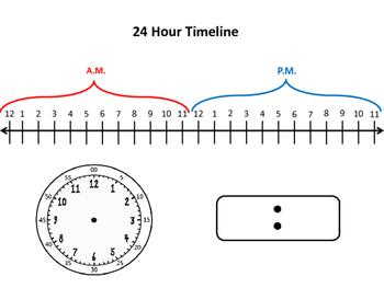24 Hour Timeline