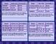 24 Perimeter Task Cards for 3rd Grade - TEKS 3.7B