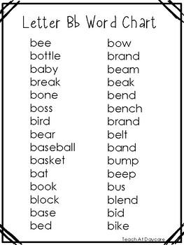 24 Printable Alphabet Word Charts. Preschool-4th Grade ELA and Phonics.