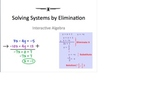 24) Solving Systems of Equations by Elimination (Complete 2+ day PPT Lesson)