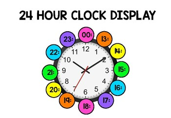 #AUSBTS18 24 hour clock display
