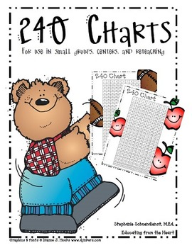 240 Chart for Learning Multiplication and Division Facts Through 15 x 15