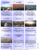 25 Biggest World Cities Game Trading Cards