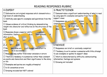 25 Books Reading Response Guideline AND Rubric