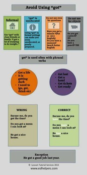 25 Epic Cheat Sheets for ESL Learners