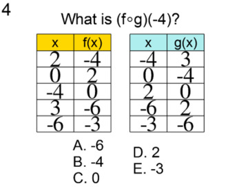 25 Socrative High School Math Assignments (Part 2) in SMART Notebook Files