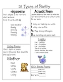 25 Types of Poetry