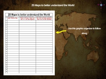 25 World Maps to understand our world: PPT, guiding questions, graphic organizer