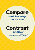 25 common core vocabulary posters free!!