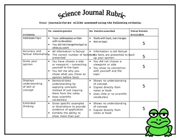 25 point Science Journal Rubric