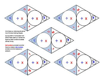 25 self-checking math flashcards multiplication & division