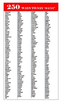 """250 Ways to Say """"Went"""""""