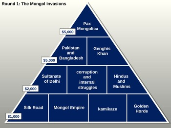 $25,000 Pyramid, East Asia and the Mongols