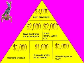 $25K Pyramid Game- Middle Grades Language Arts Game #1