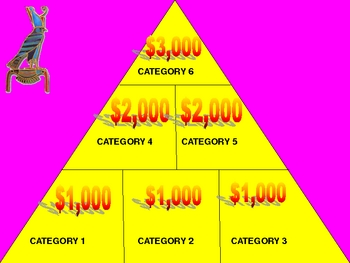 $25K Pyramid Game Template