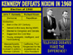 26 - The Kennedy Years - PowerPoint Notes