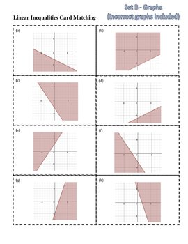 26) Two-Variable Linear Inequalities Card Sort (Graphs, Solutions...)