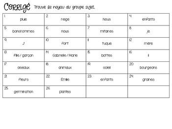 26 cartes à tâches - Le noyau dans le groupe sujet