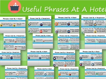 266 Useful  Hotel Phrases For Survival English ( Printable Flash Cards)