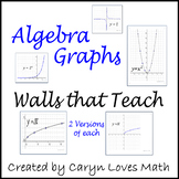 Basic/Parent Graphs 27 Posters-Walls That Teach