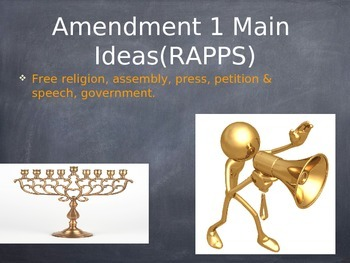 27 Amendment Powerpoint