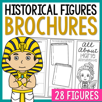 Historical Figure Research Brochure Projects Activity, Foldables